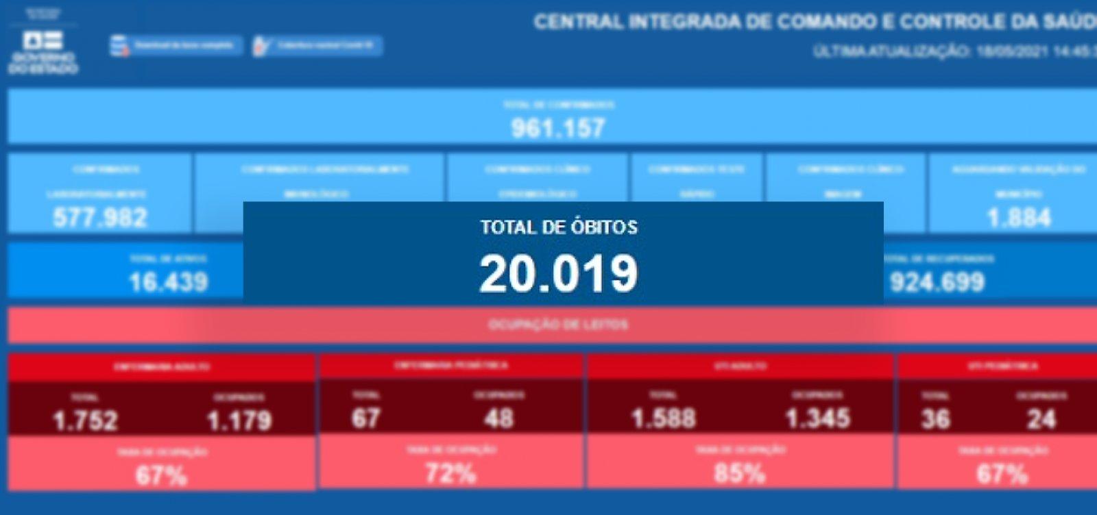 Após 14 meses de pandemia, Bahia ultrapassa marca de 20 mil mortes por Covid-19