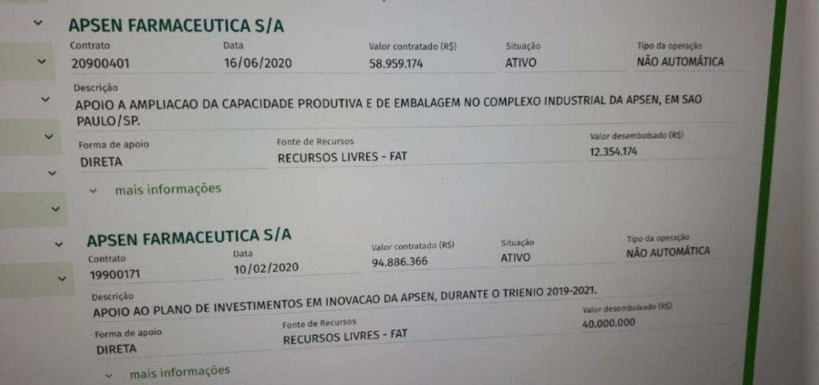 CPI da Covid: Oposição investiga repasse de dinheiro federal para laboratórios produzirem hidroxicloroquina