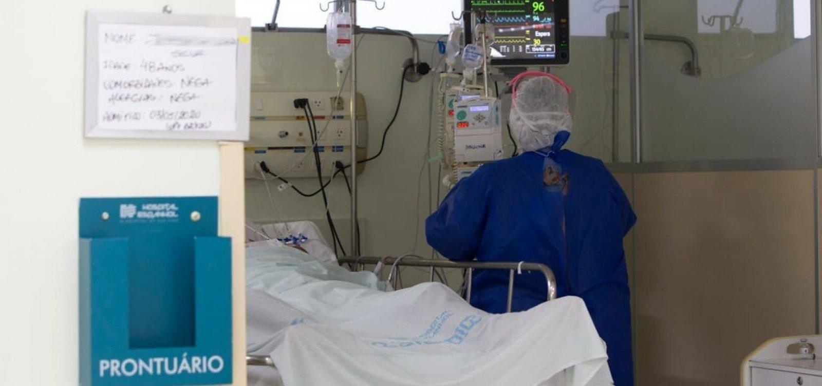 Salvador registra 690 novos casos de Covid-19 e 20 mortes pela doença nas últimas 24h