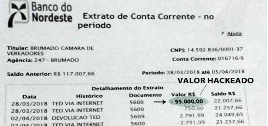 Bancos devolvem dinheiro roubado da Câmara de Vereadores de Brumado