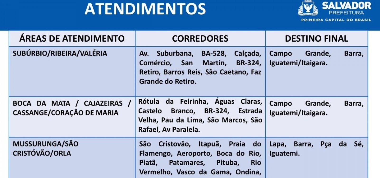 Prefeitura cria linhas emergenciais para minimizar prejuízos com a greve de ônibus; veja