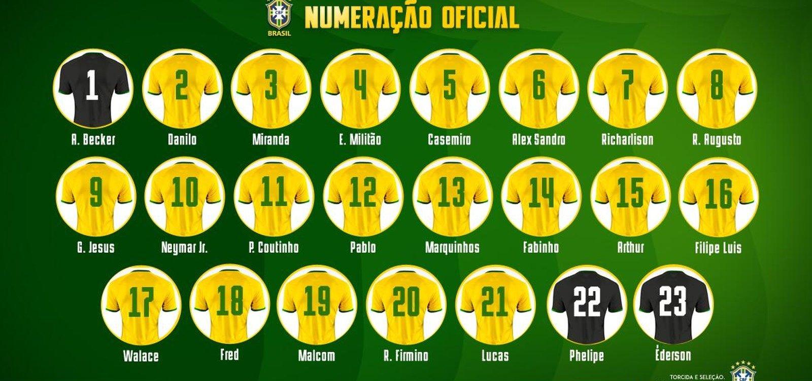 Gabriel Jesus volta à Seleção com camisa 9; jogadores mantêm numeração