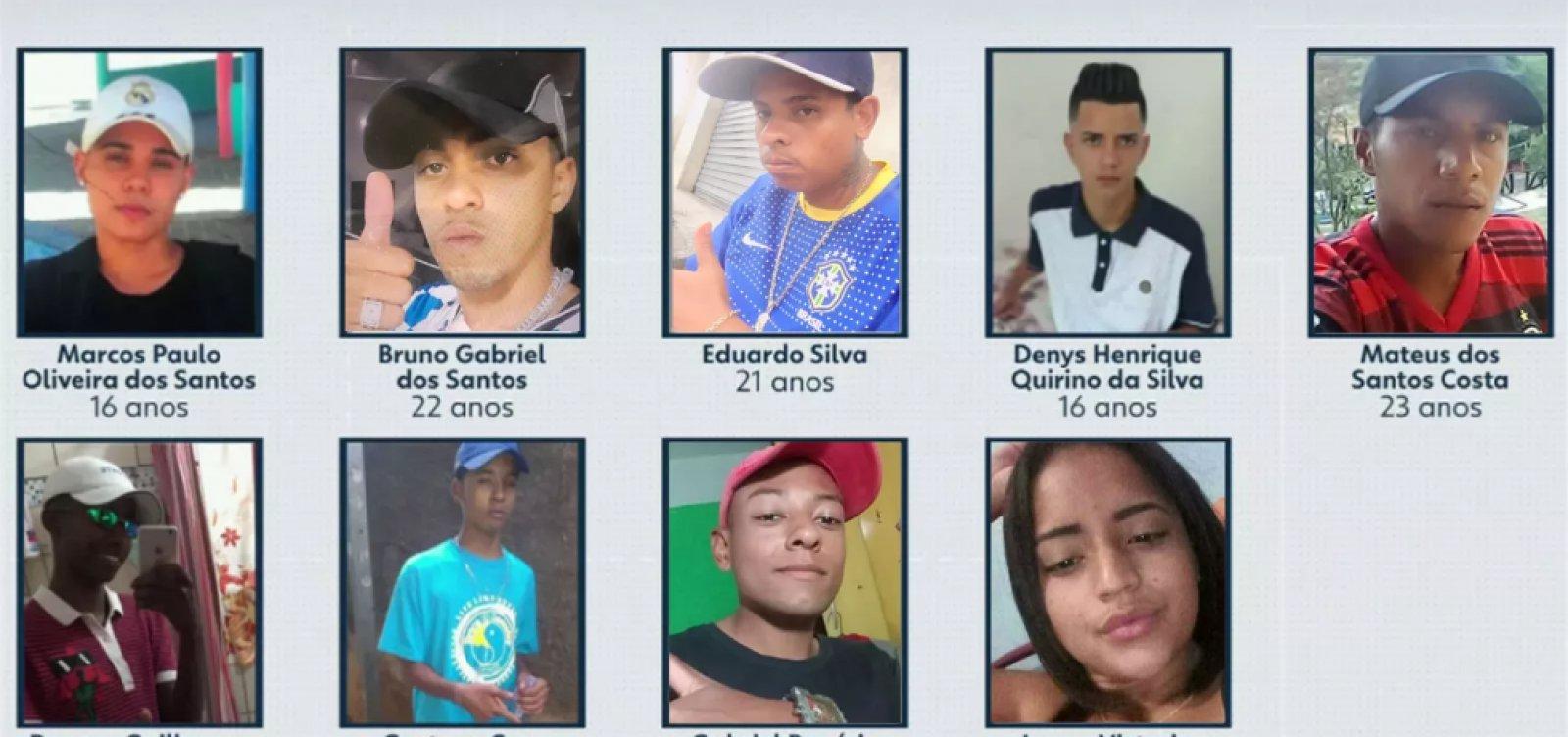 Jovens de Paraisópolis morreram por asfixia e trauma na coluna, dizem atestados